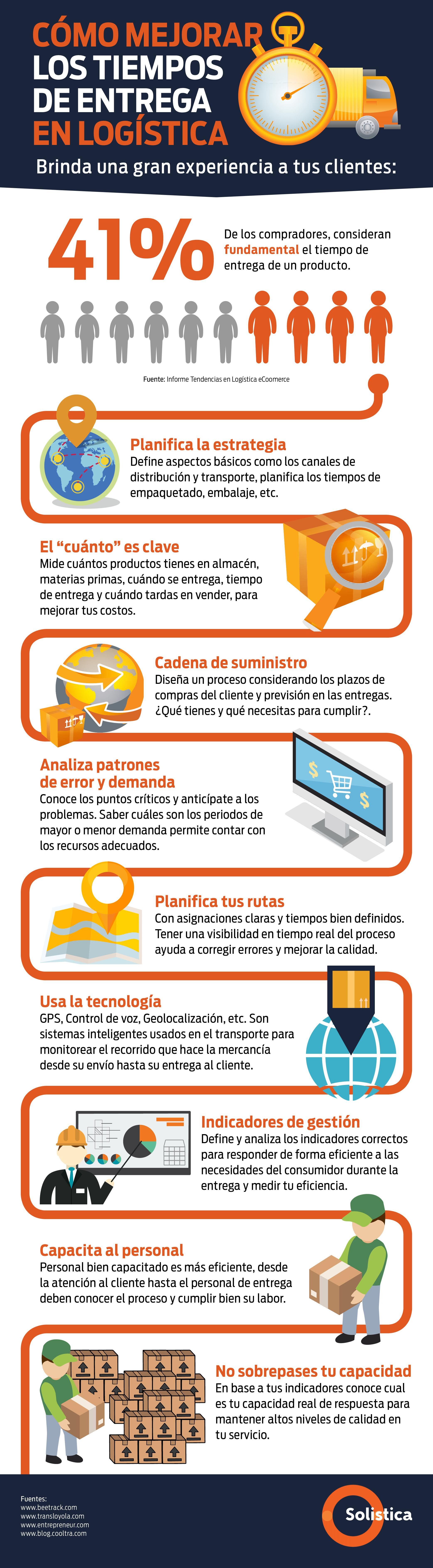2_infografia_solistica_mayo_1