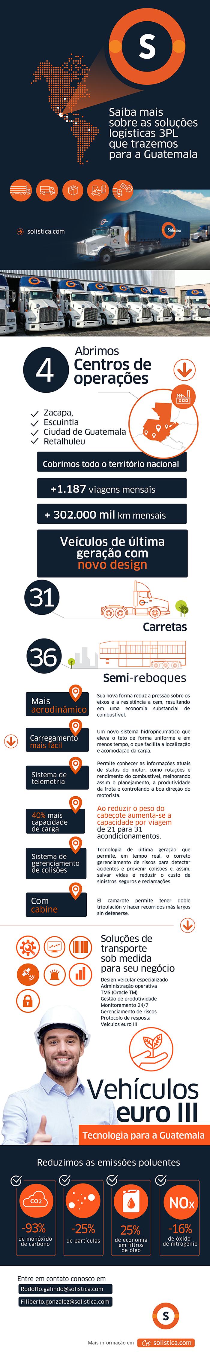 Blog cuerpo (Portugues)  2500 x 11800 px-01