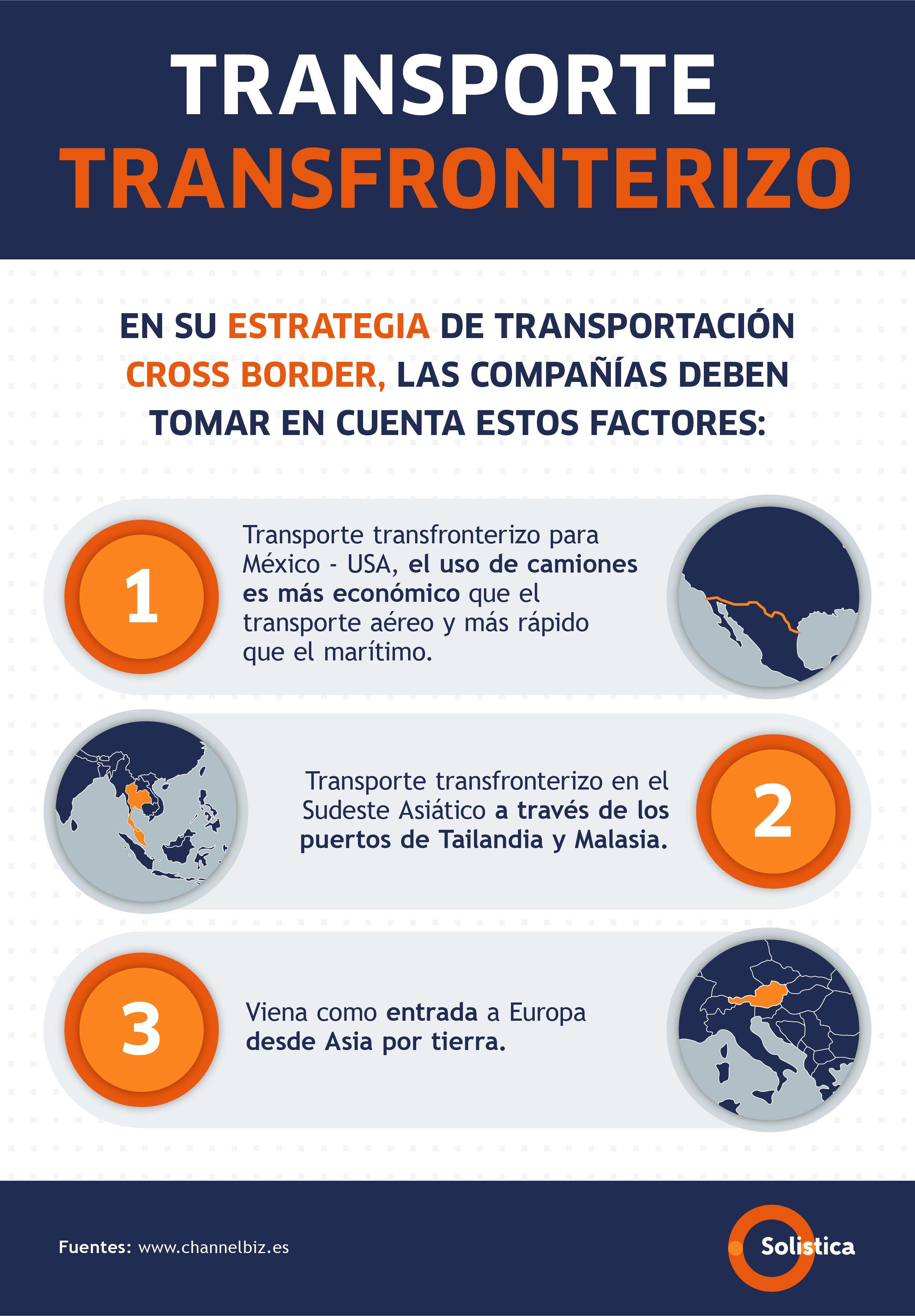 Infografía Transporte transfronterizo-cross border (1)