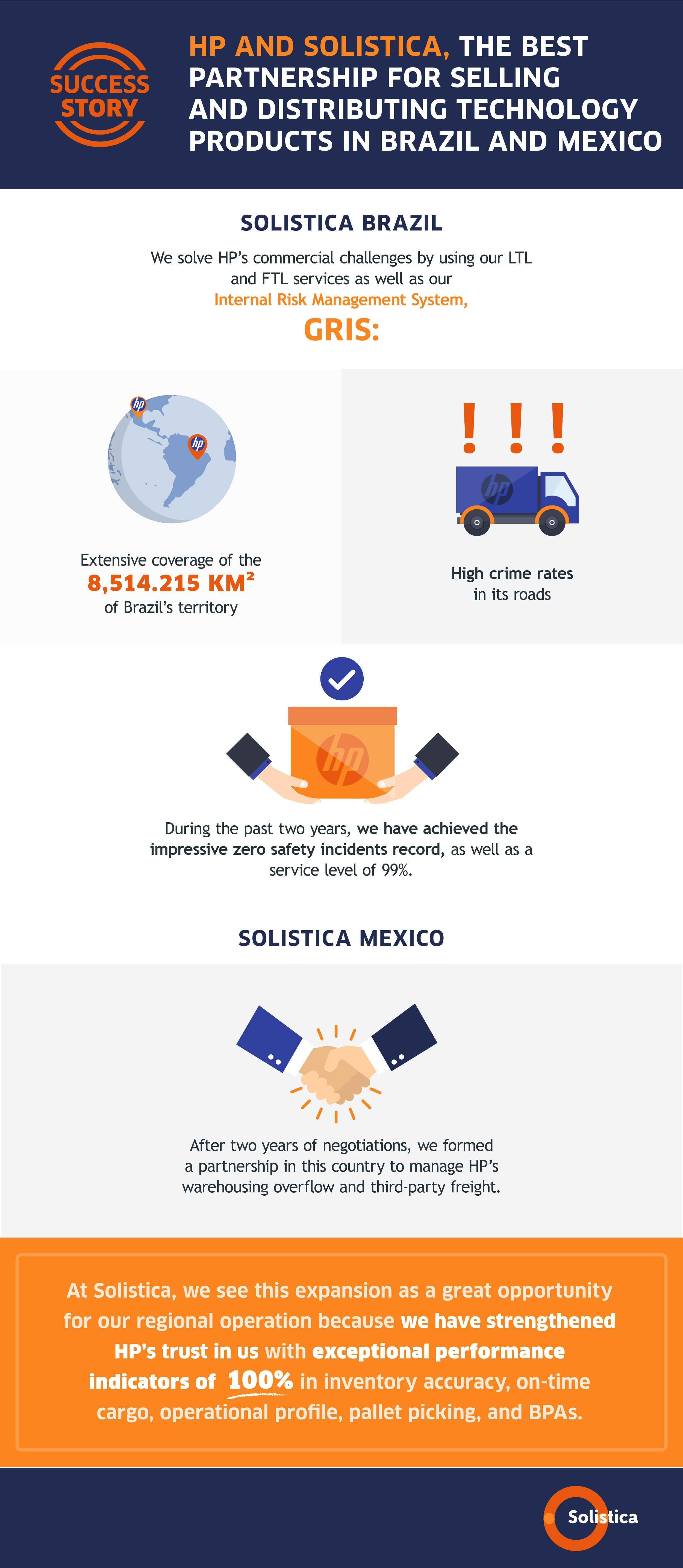 SOL-Historia Brasil M+¬xico_ De soluciones locales a globales VF trad rev final 566 palabras