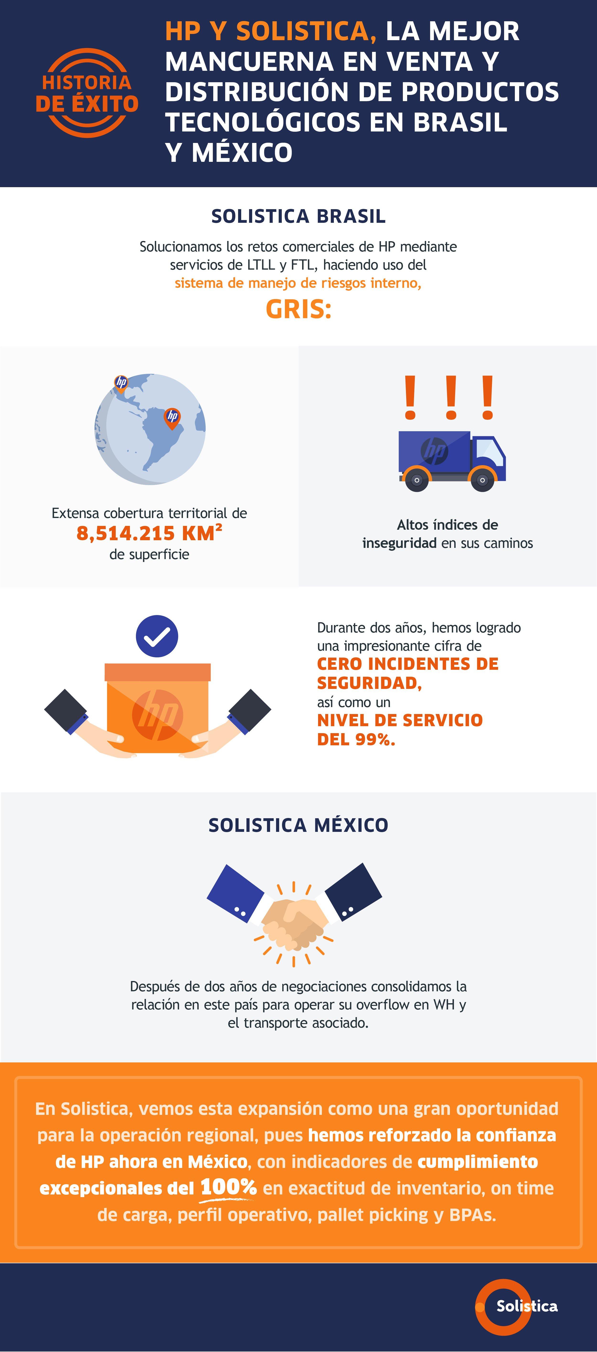 SOL-Historia Brasil México_ De soluciones locales a globales