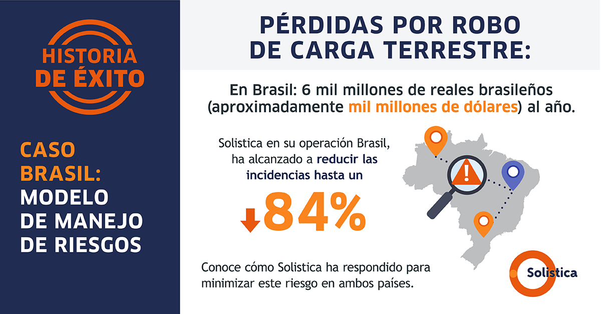 SOL- Ecard Historia Brasil- Modelo de manejo de riesgos  VF (1)