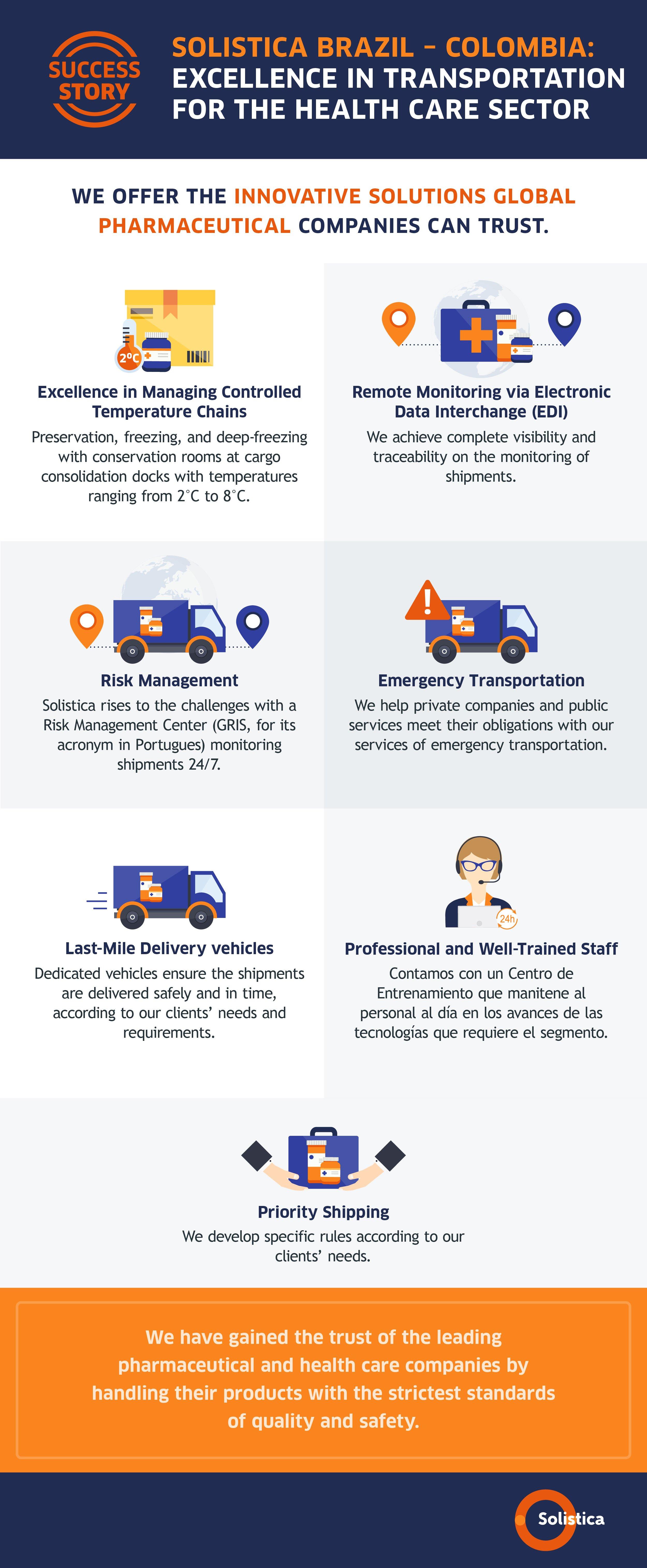 INGLES-Infografía y E-Card Historia de éxito Segmento Health Care VF