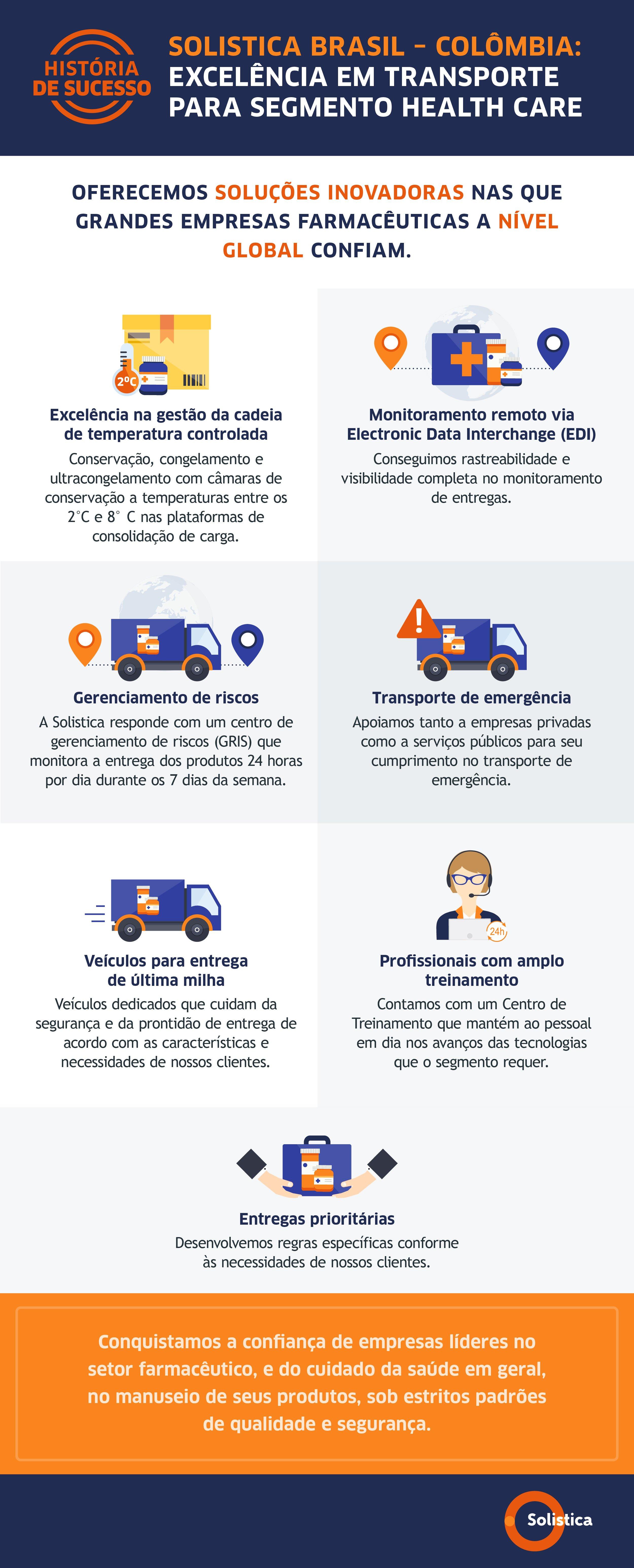 PORTUGUES-Infografía y E-Card Historia de éxito Segmento Health Care VF