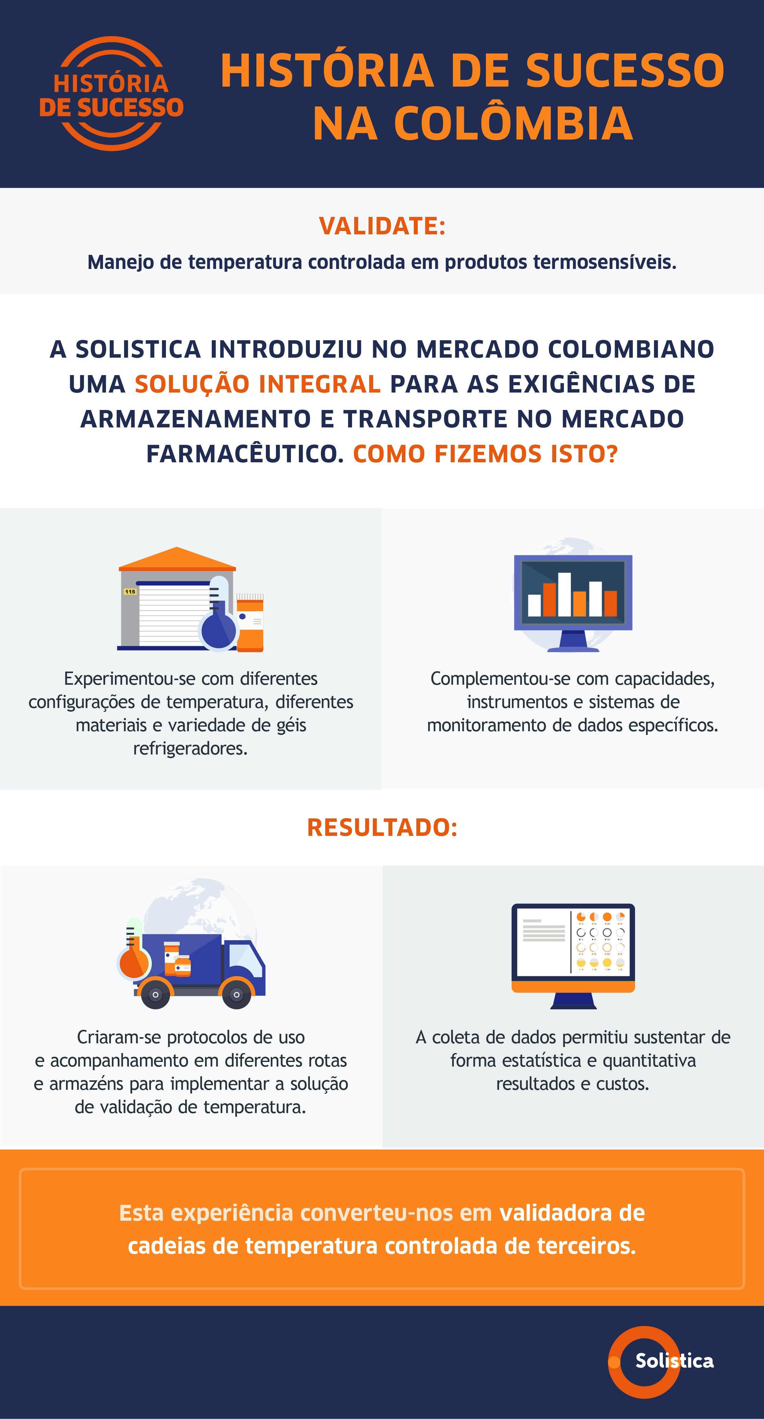 SOL-Infografía y ECard Historia de éxito en Colombia Solución Validate VF PORT