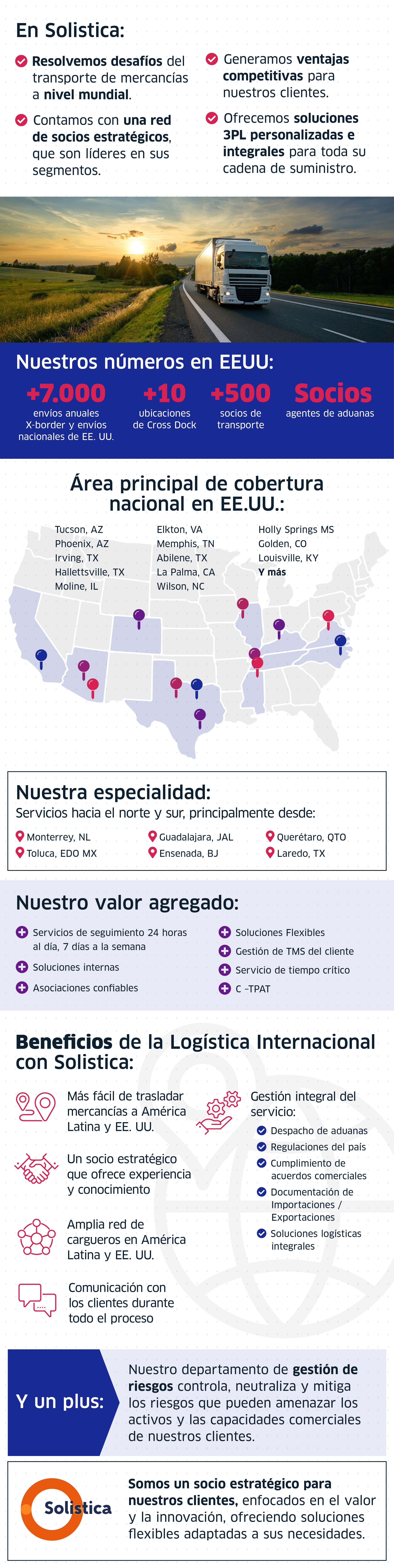 Infografía_ Capacidades de Solistica en Estados Unidos