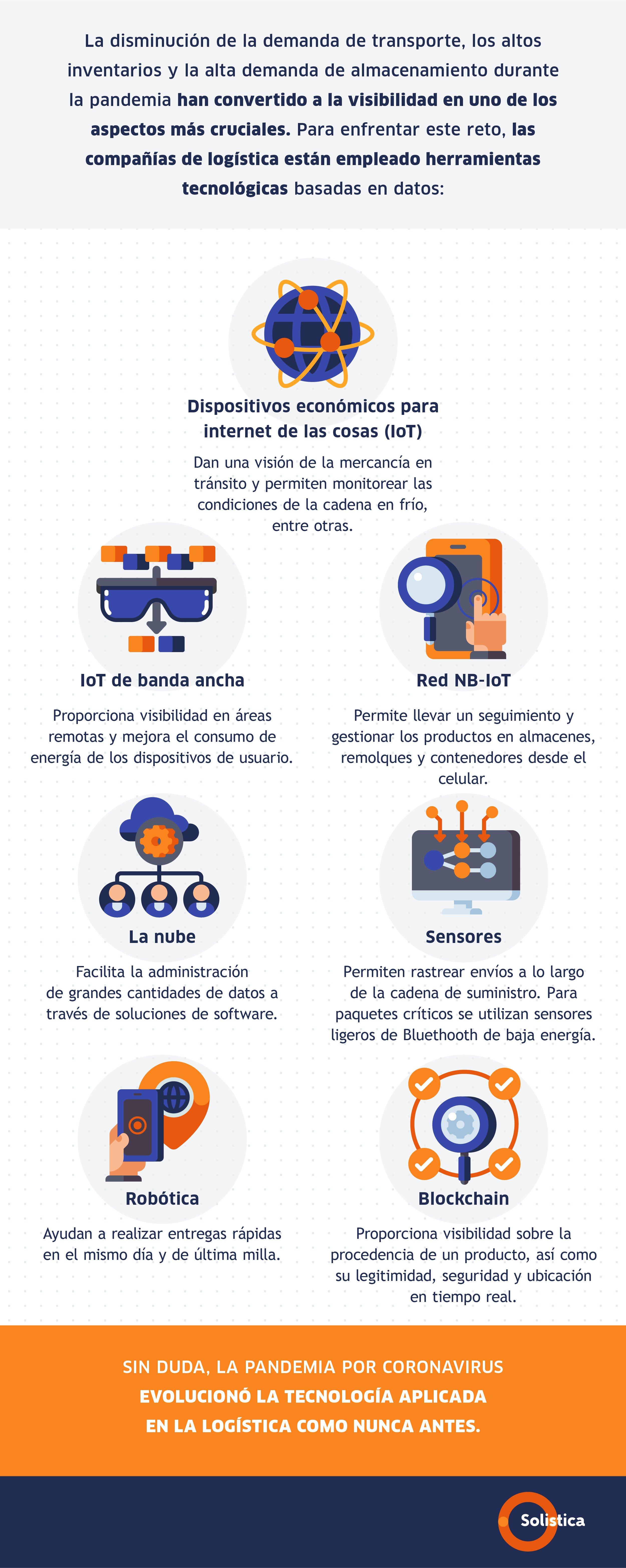 SOL S11-Infografía The power of data
