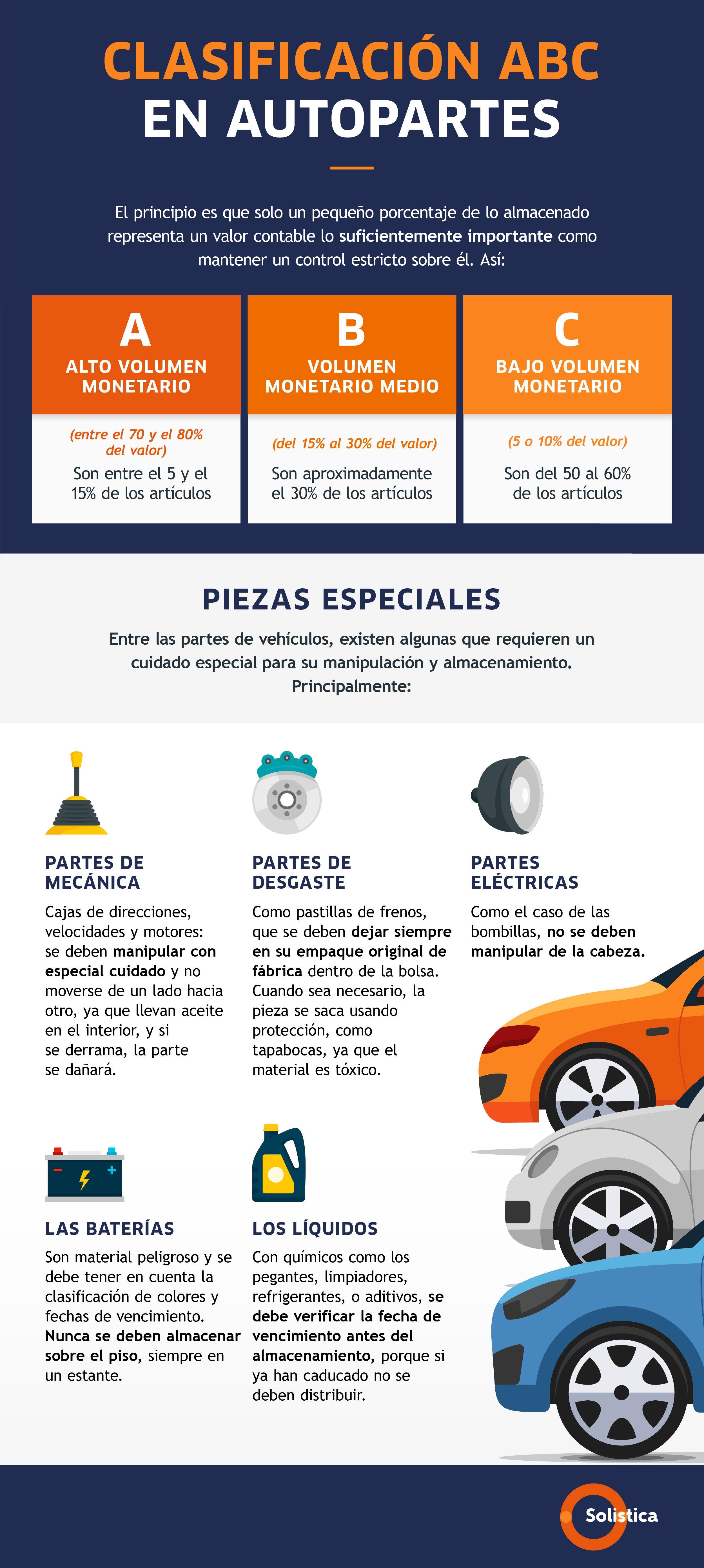 Solistica- Blog Autopartes – Infografía-1