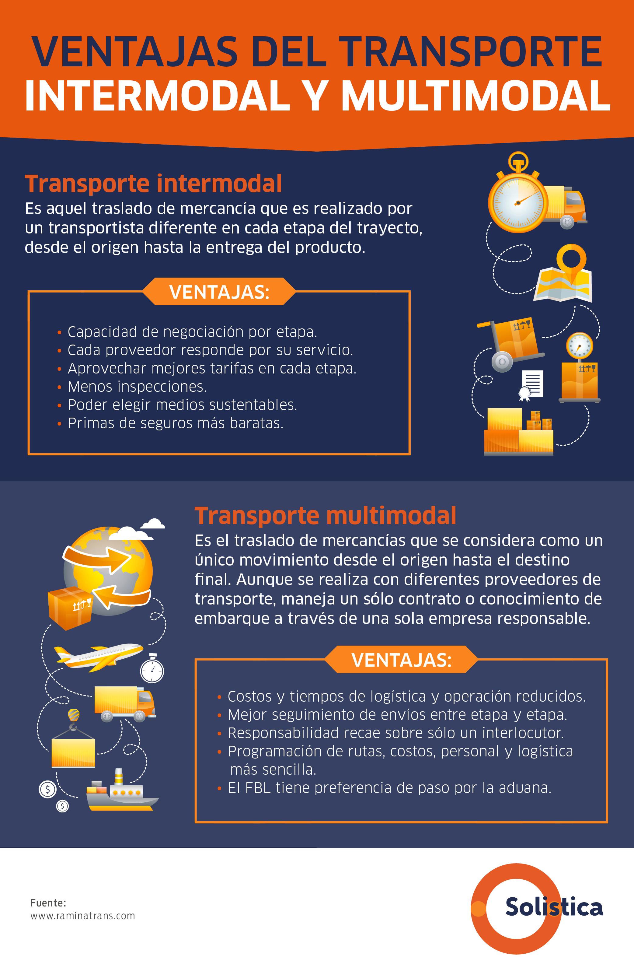 Infografia_7_diciembre_solistica_V2