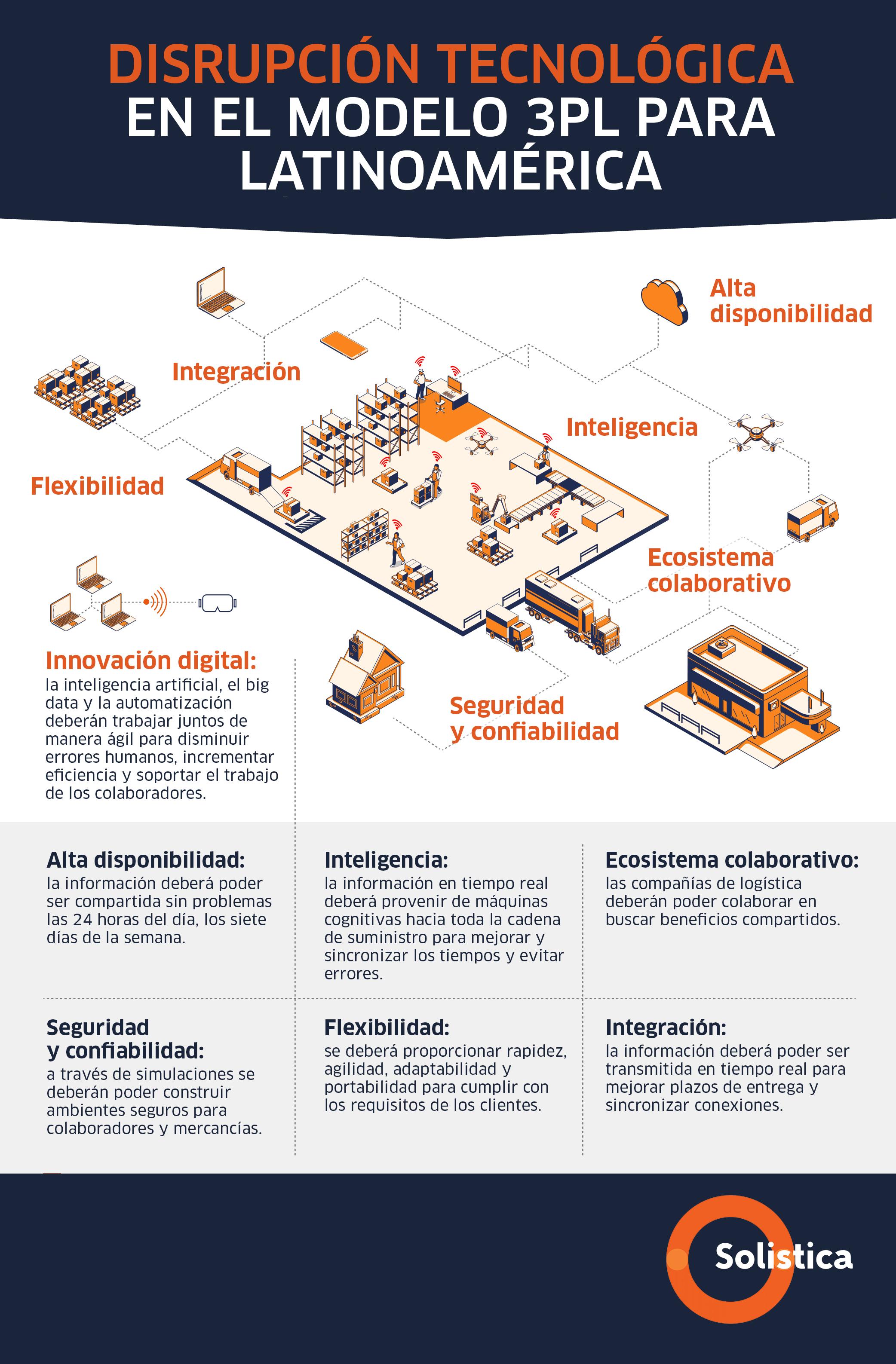 Infografia_8_febrero_solistica