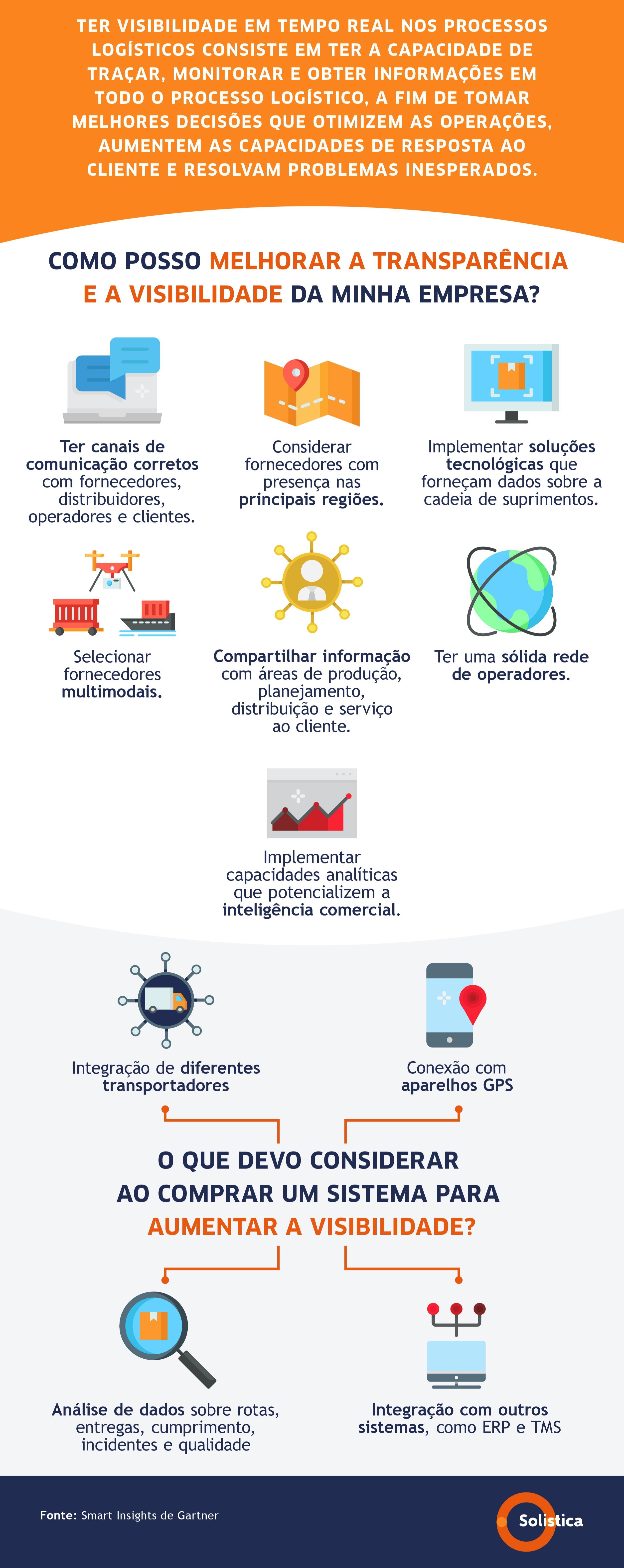 INFOGRAFÍA VISIBILIDAD EN TIEMPO REAL COMO VENTAJA COMPETITIVA V2 (2)PORTUGUÊS