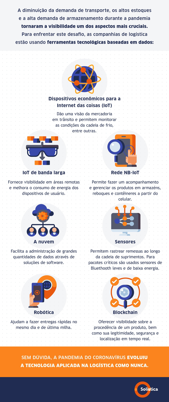 SOL S11-Infografía The power of data-Portugués