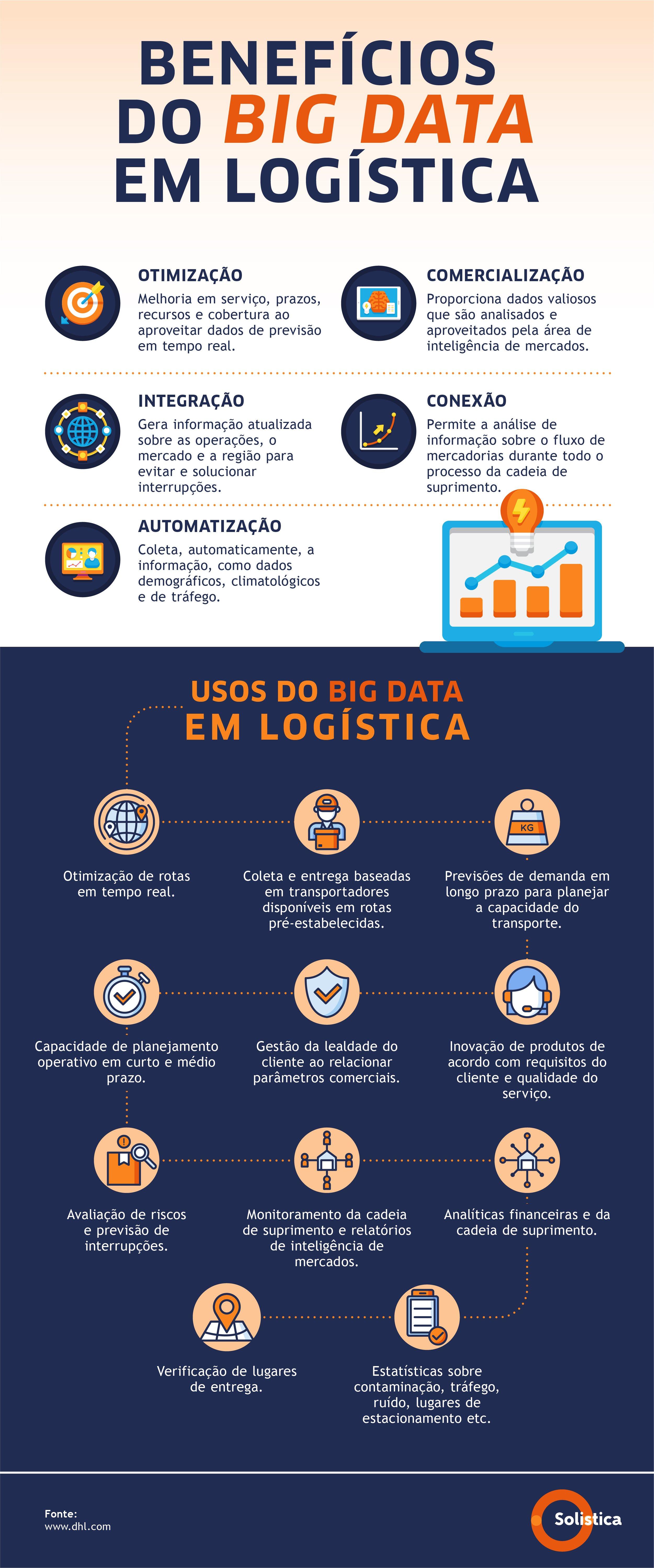 SOL-Blog no. 3 DIC Big data transforma la logística V3-VFPORTUGUÊS