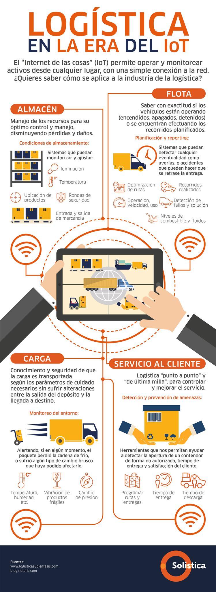 Infografia_10_julio_solistica_V2